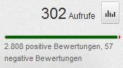 YouTube-Zensur - Nur 302 Aufrufe aber schon 2808 positive Bewertungen. Normalerweise müsste das Video schon bei ca. 300.000 Aufrufe liegen.